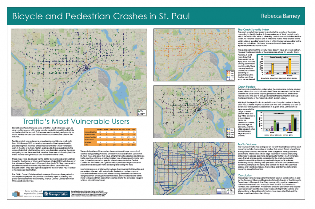 Bicycle and Pedestrian Crashes in St. Paul Poster, 2016. Coursework for ArcGIS II GIS 5572. Made using ArcMap, Excel and Adobe Illustrator.